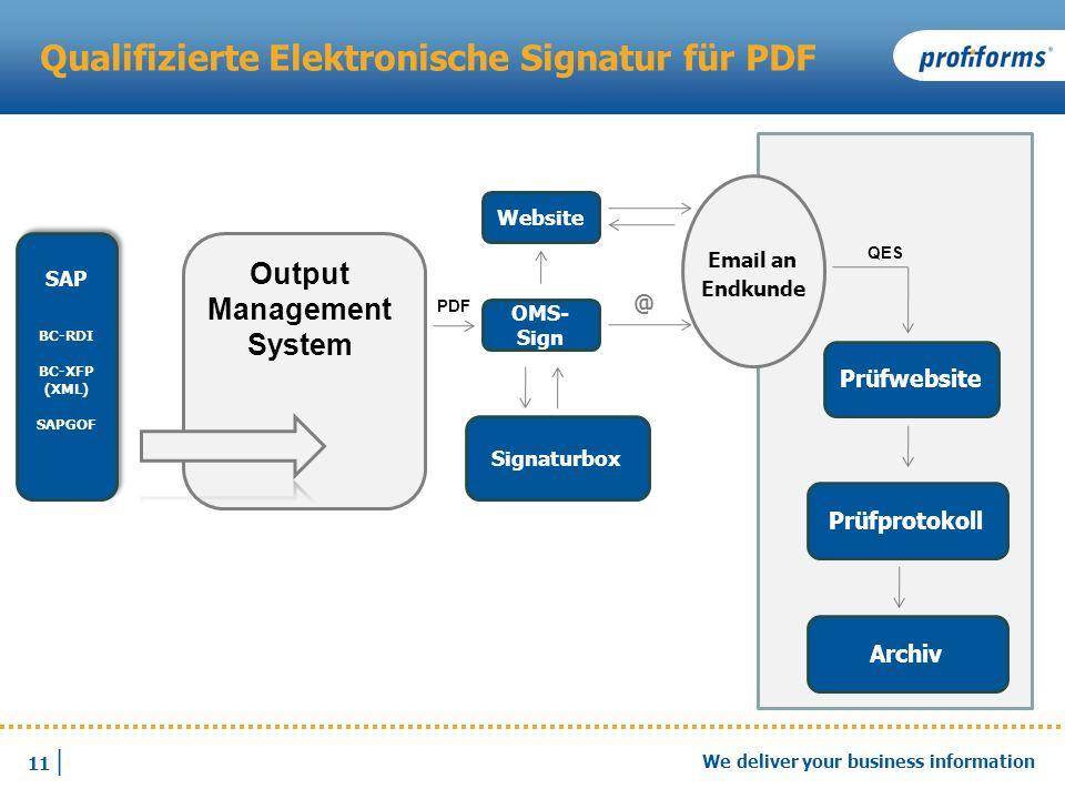 Qualifizierte Elektronische Signatur für PDF
