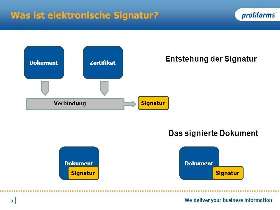 Was ist elektronische Signatur