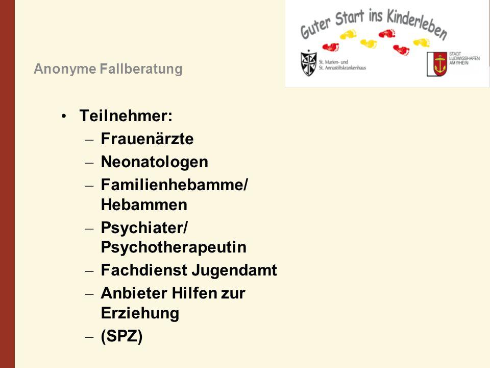 Familienhebamme/ Hebammen Psychiater/ Psychotherapeutin