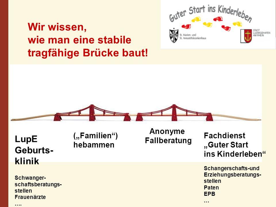 wie man eine stabile tragfähige Brücke baut!