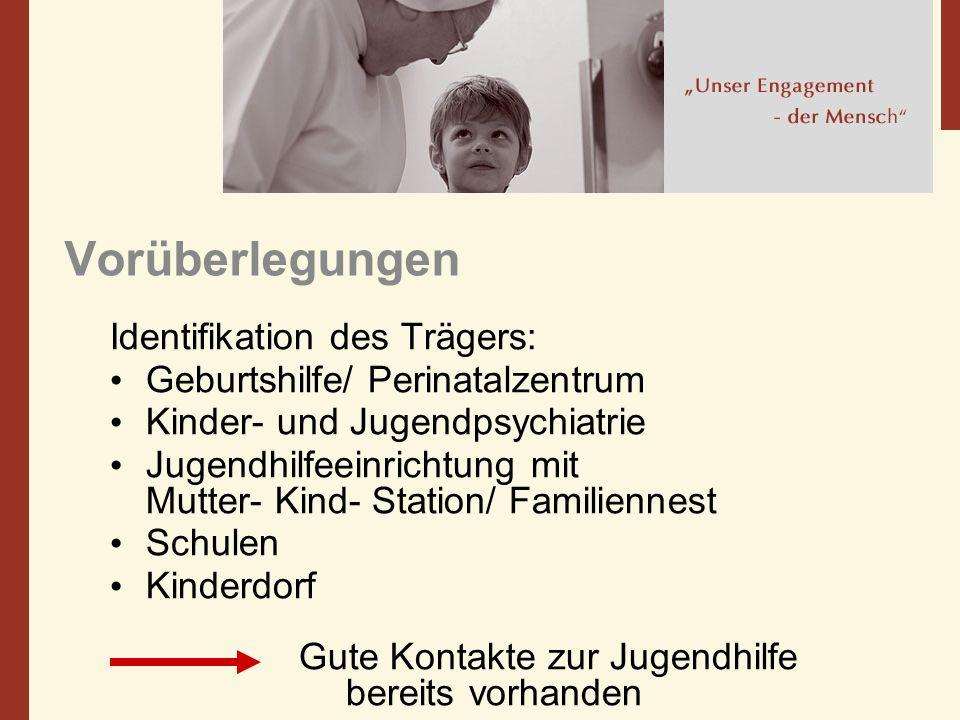Vorüberlegungen Identifikation des Trägers: