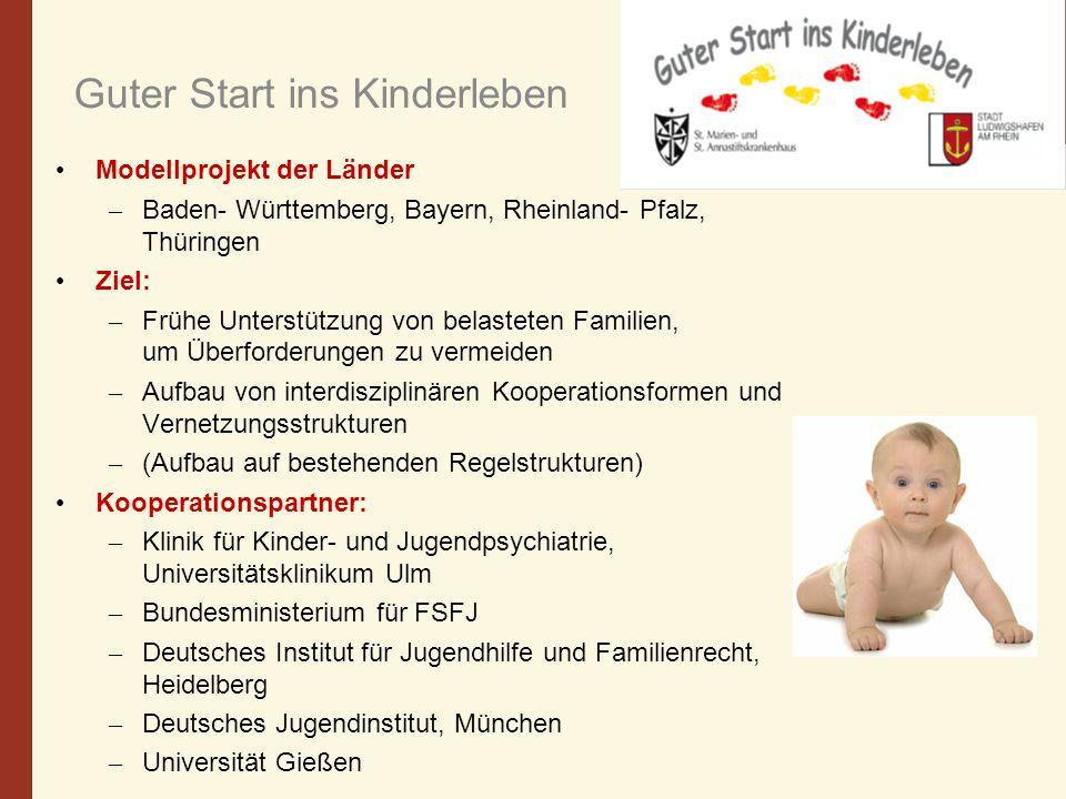 Guter Start ins Kinderleben