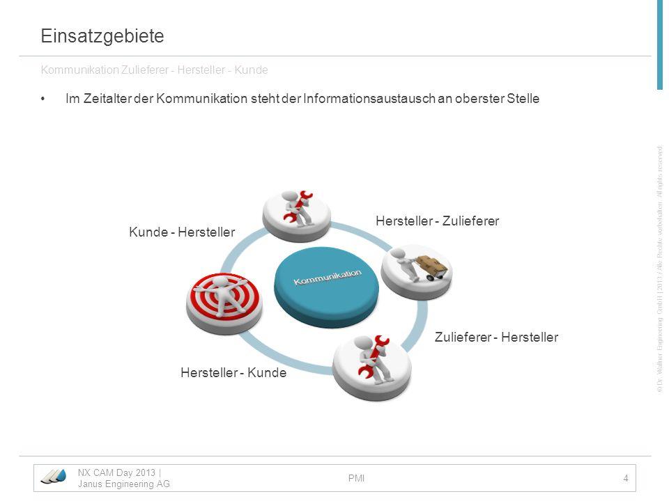EinsatzgebieteKommunikation Zulieferer - Hersteller - Kunde. Im Zeitalter der Kommunikation steht der Informationsaustausch an oberster Stelle.