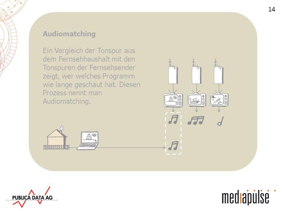 Audiomatching