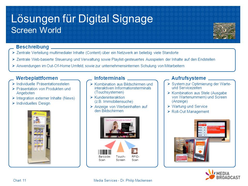 Lösungen für Digital Signage Screen World