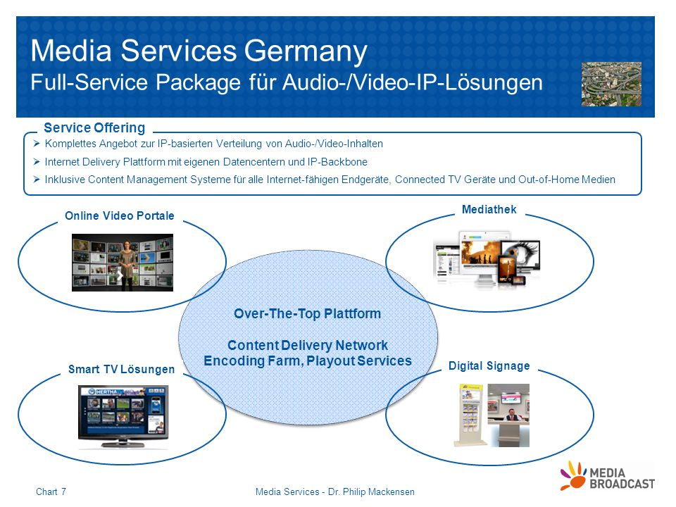 Media Services Germany Full-Service Package für Audio-/Video-IP-Lösungen