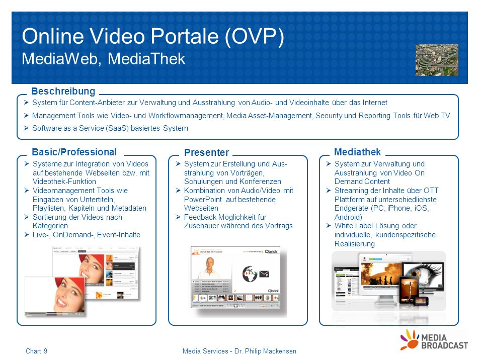 Online Video Portale (OVP) MediaWeb, MediaThek
