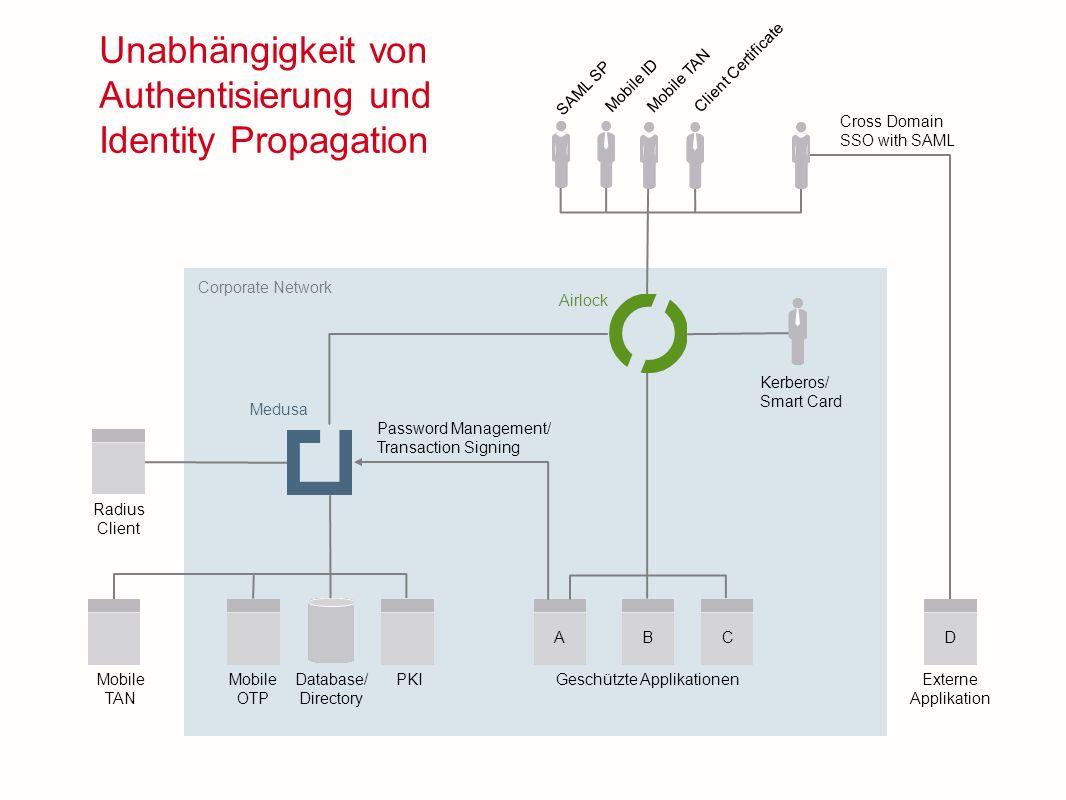 Unabhängigkeit von Authentisierung und Identity Propagation
