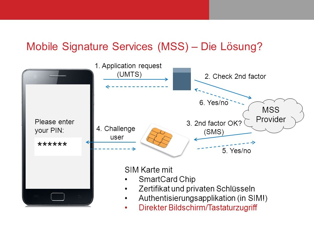 Mobile Signature Services (MSS) – Die Lösung