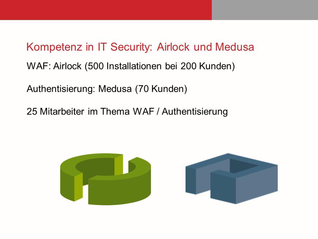 Kompetenz in IT Security: Airlock und Medusa