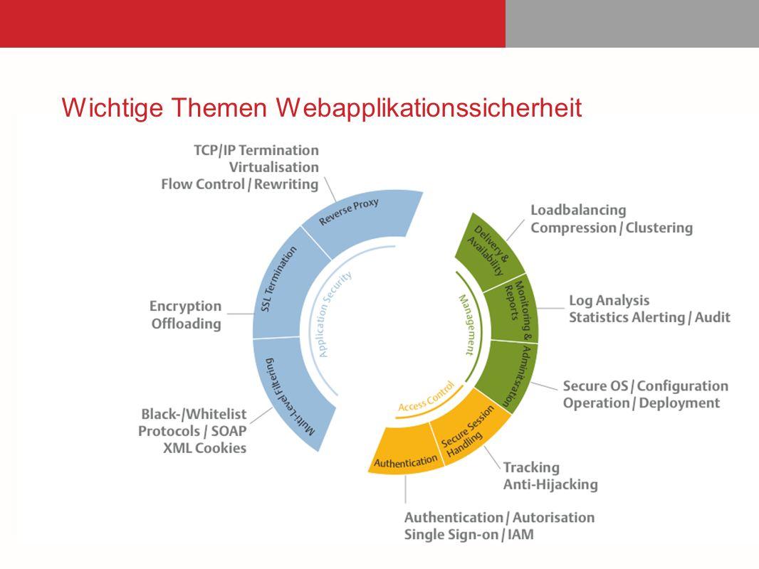 Wichtige Themen Webapplikationssicherheit