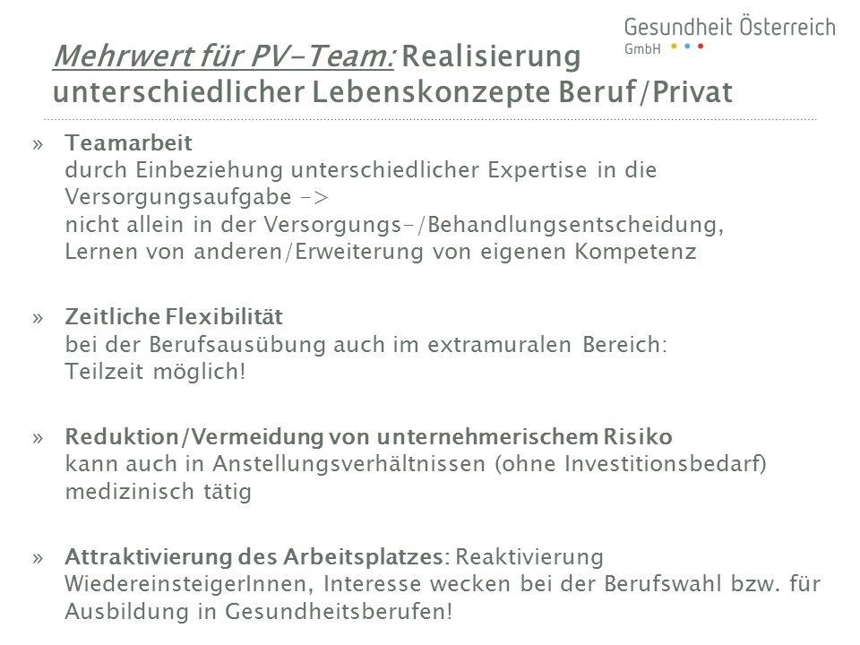 Mehrwert für PV-Team: Realisierung unterschiedlicher Lebenskonzepte Beruf/Privat