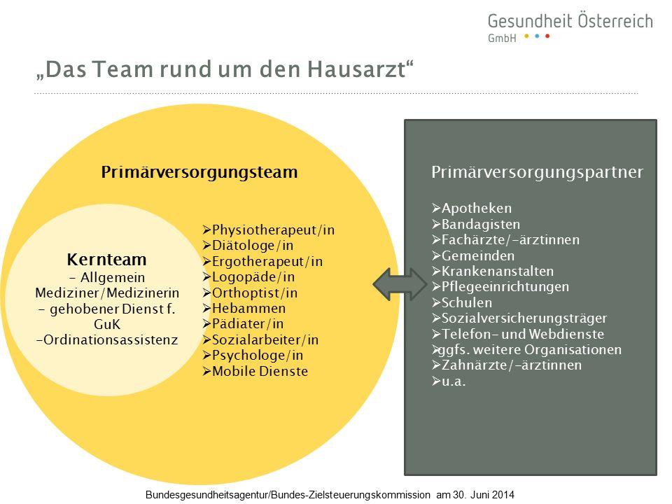 """""""Das Team rund um den Hausarzt"""