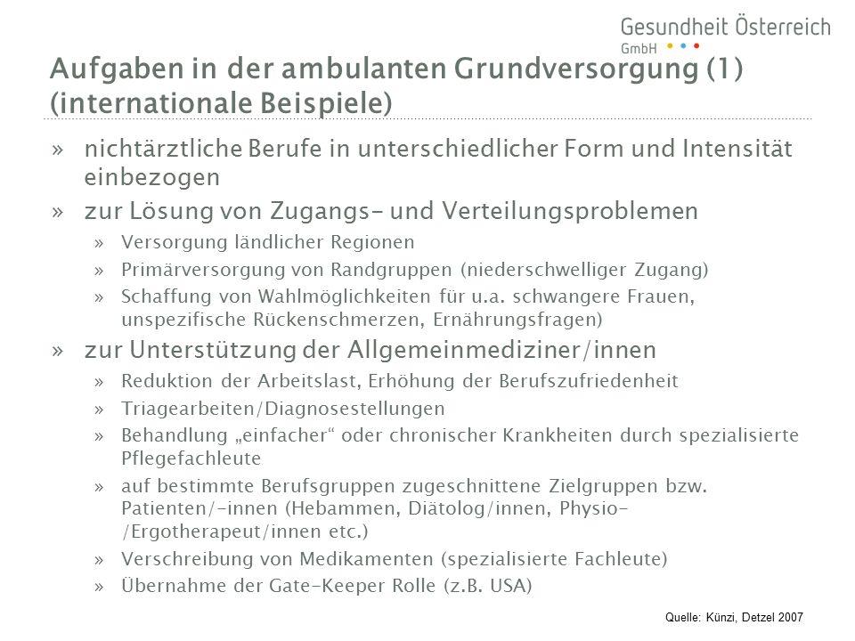 Aufgaben in der ambulanten Grundversorgung (1) (internationale Beispiele)