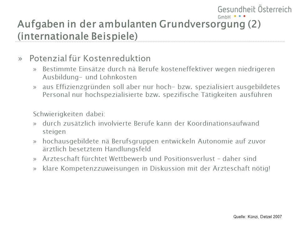 Aufgaben in der ambulanten Grundversorgung (2) (internationale Beispiele)