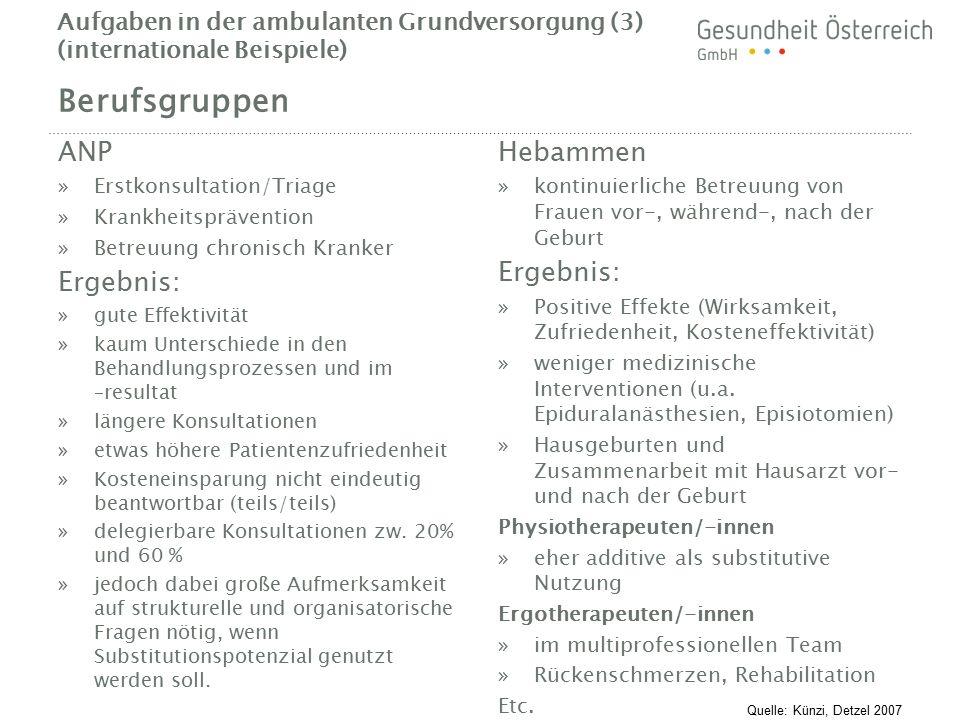 Berufsgruppen ANP Ergebnis: Hebammen Ergebnis: