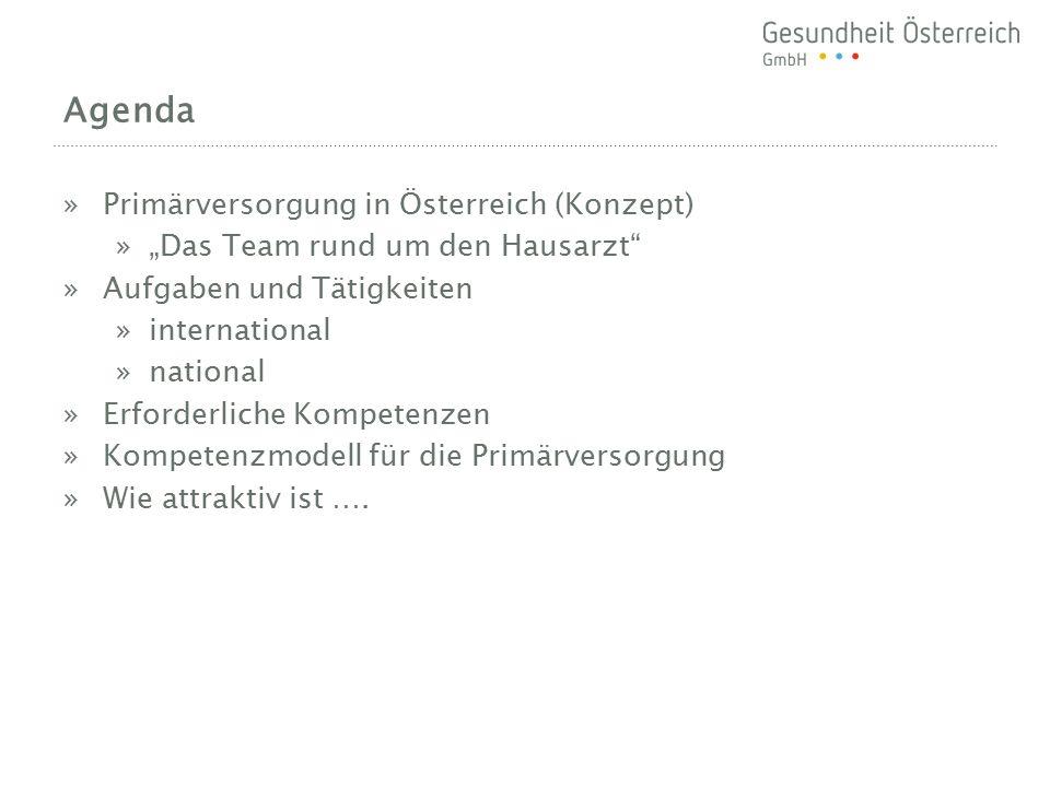 Agenda Primärversorgung in Österreich (Konzept)