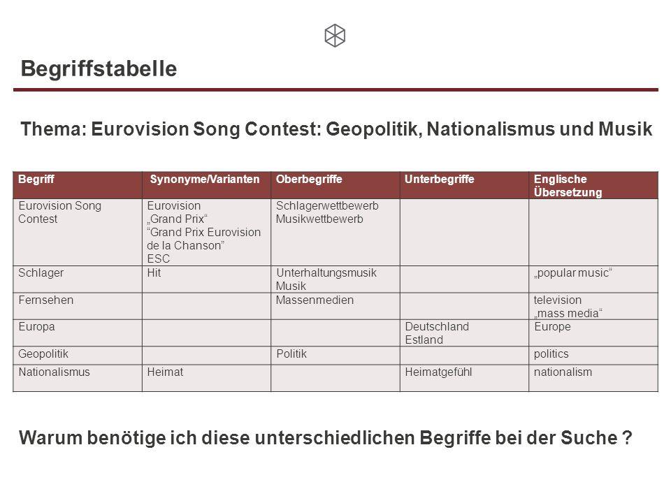 Begriffstabelle Thema: Eurovision Song Contest: Geopolitik, Nationalismus und Musik. Begriff. Synonyme/Varianten.