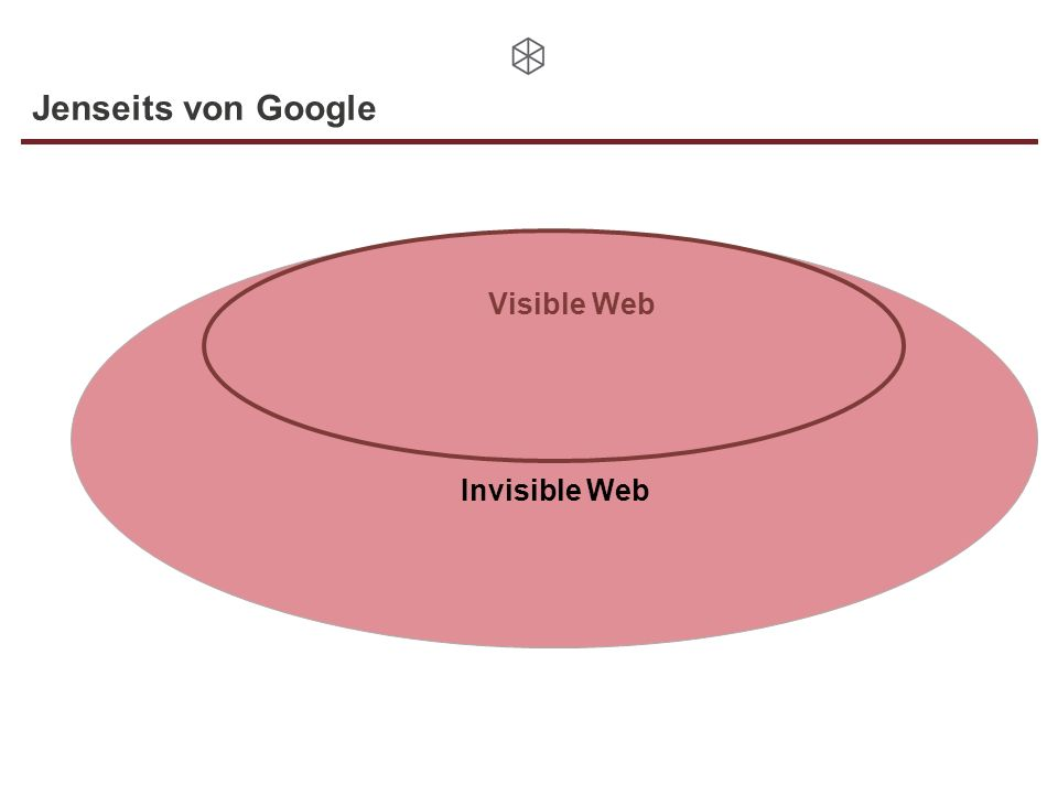 Jenseits von Google Visible Web Invisible Web