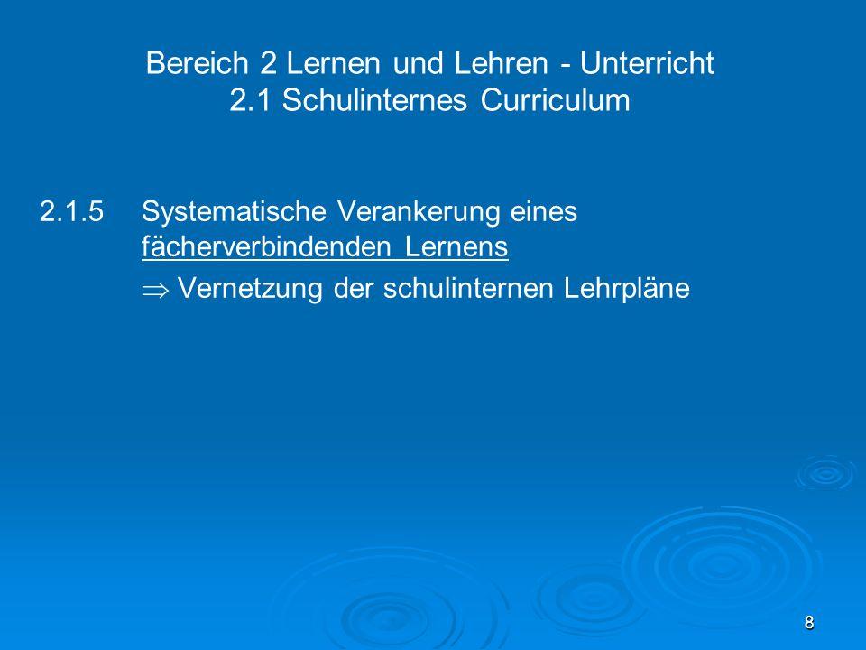 Bereich 2 Lernen und Lehren - Unterricht 2.1 Schulinternes Curriculum