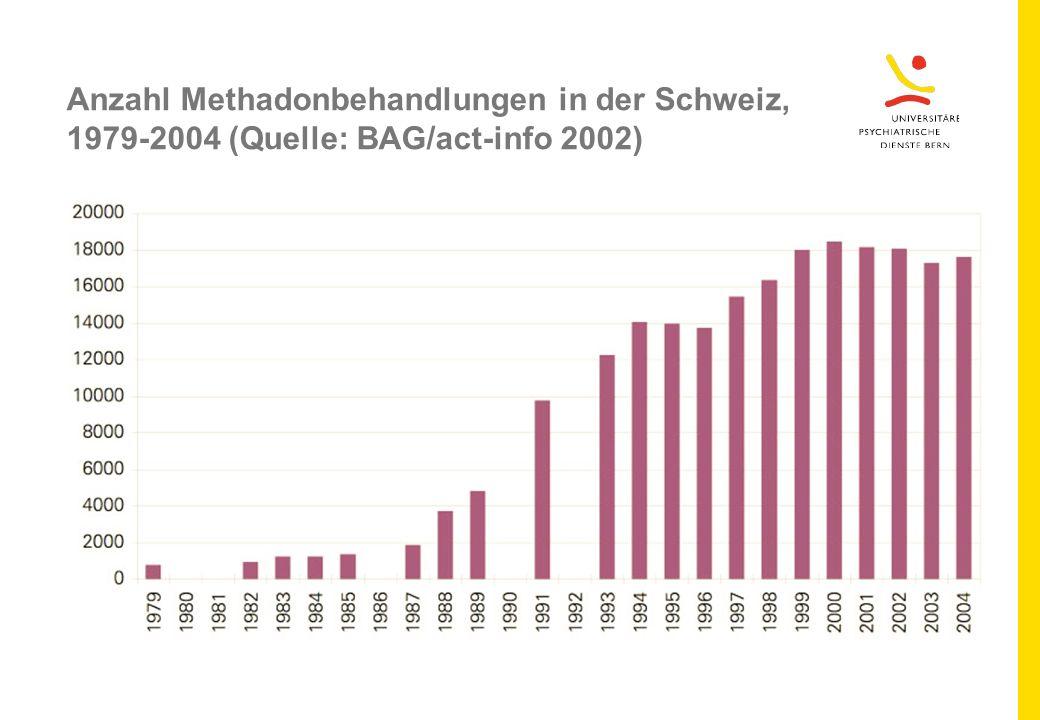 Anzahl Methadonbehandlungen in der Schweiz, 1979-2004 (Quelle: BAG/act-info 2002)