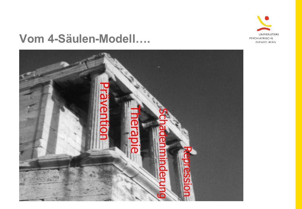 Vom 4-Säulen-Modell…. Prävention Therapie Schadenminderung Repression