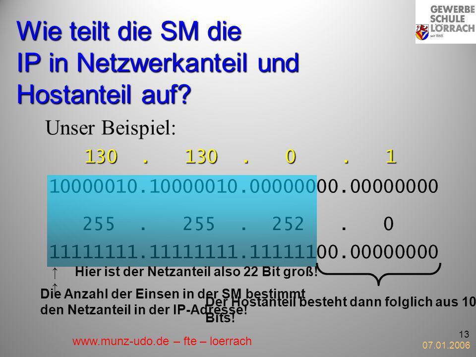 Wie teilt die SM die IP in Netzwerkanteil und Hostanteil auf