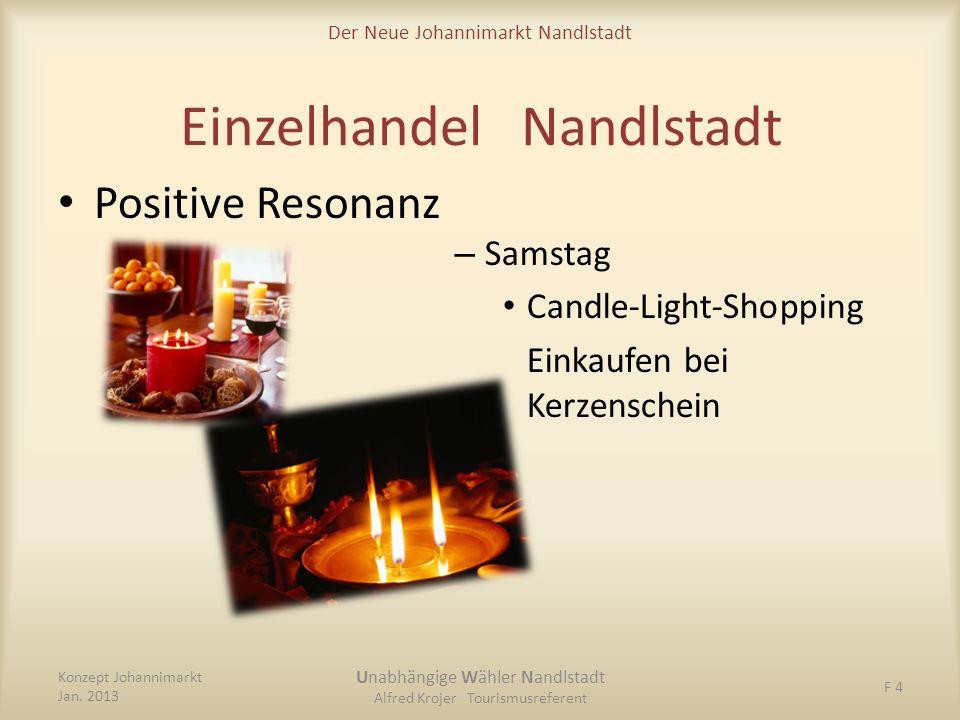 Einzelhandel Nandlstadt