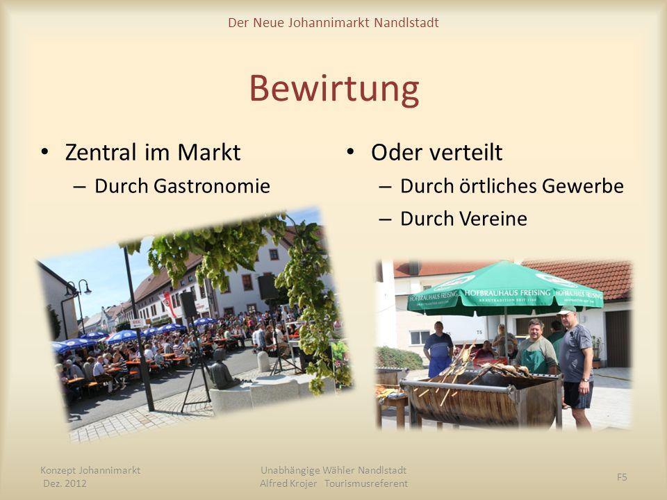Bewirtung Zentral im Markt Oder verteilt Durch Gastronomie