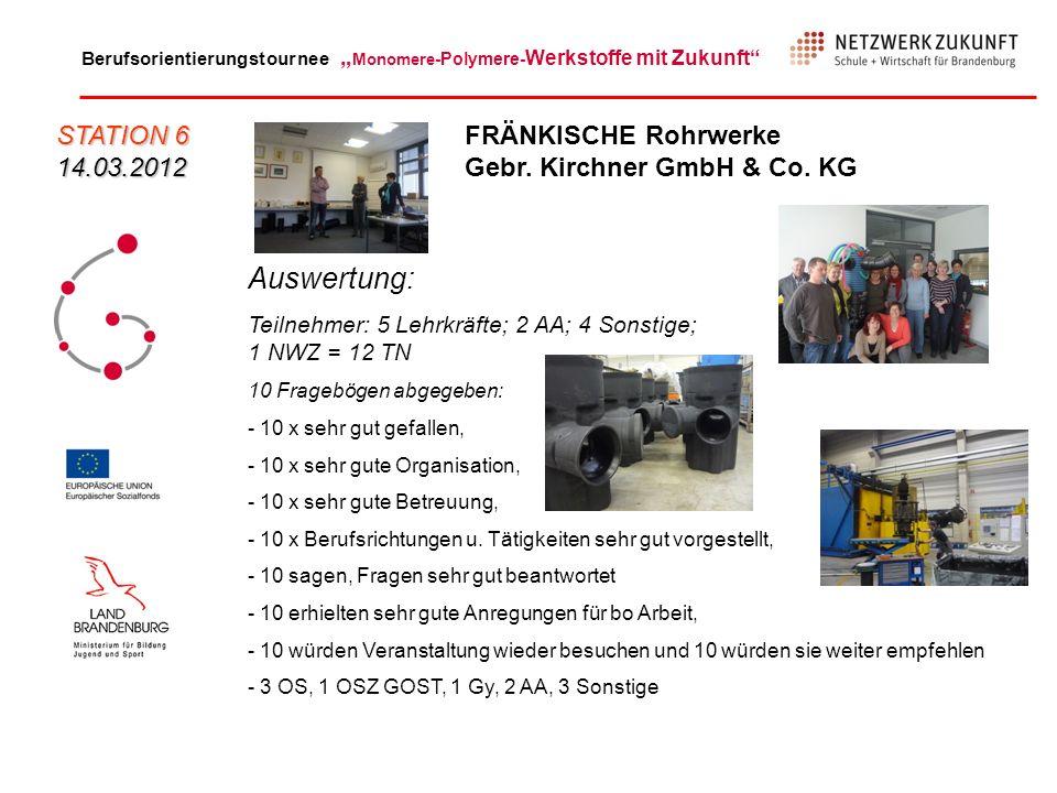 STATION 6 14.03.2012. FRÄNKISCHE Rohrwerke Gebr. Kirchner GmbH & Co. KG. Auswertung: Teilnehmer: 5 Lehrkräfte; 2 AA; 4 Sonstige; 1 NWZ = 12 TN.
