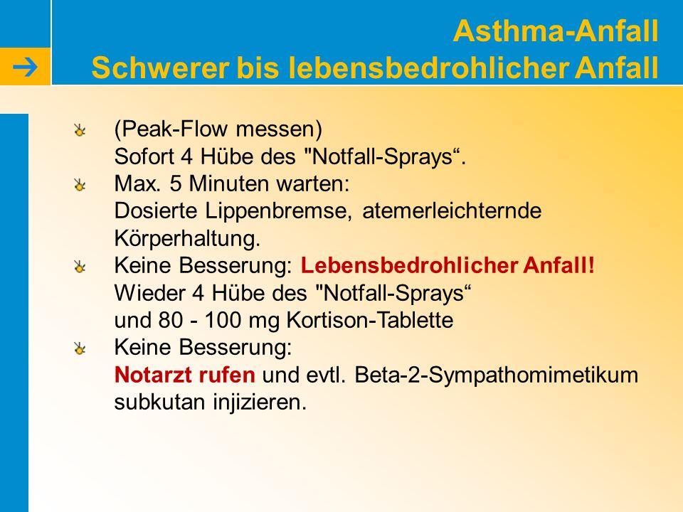 Asthma-Anfall Schwerer bis lebensbedrohlicher Anfall