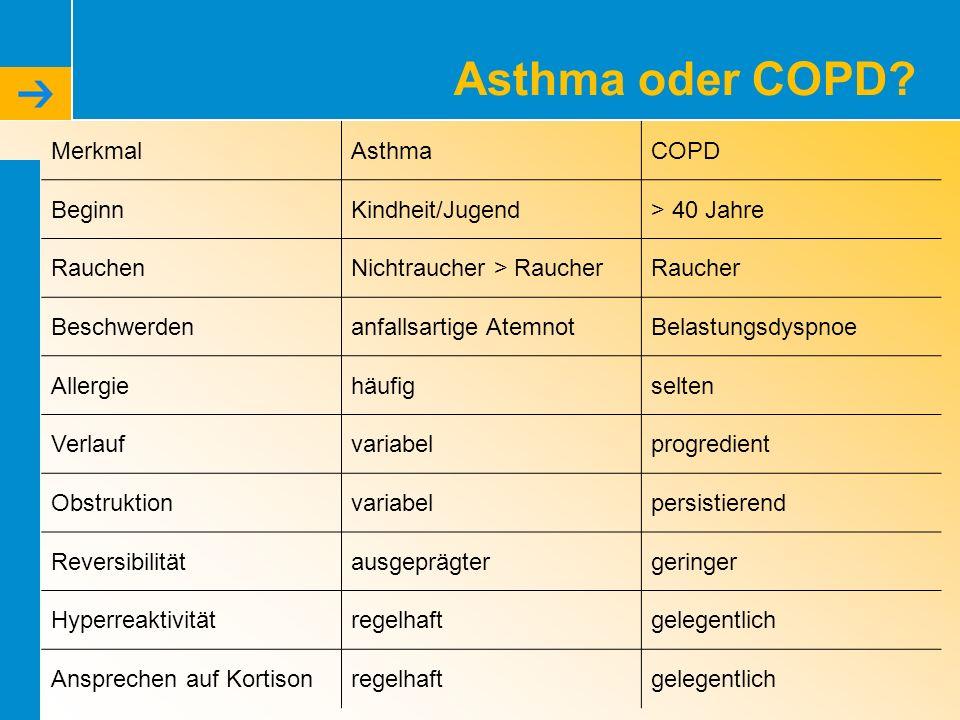 Asthma oder COPD Merkmal Asthma COPD Beginn Kindheit/Jugend