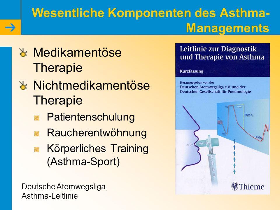 Wesentliche Komponenten des Asthma-Managements
