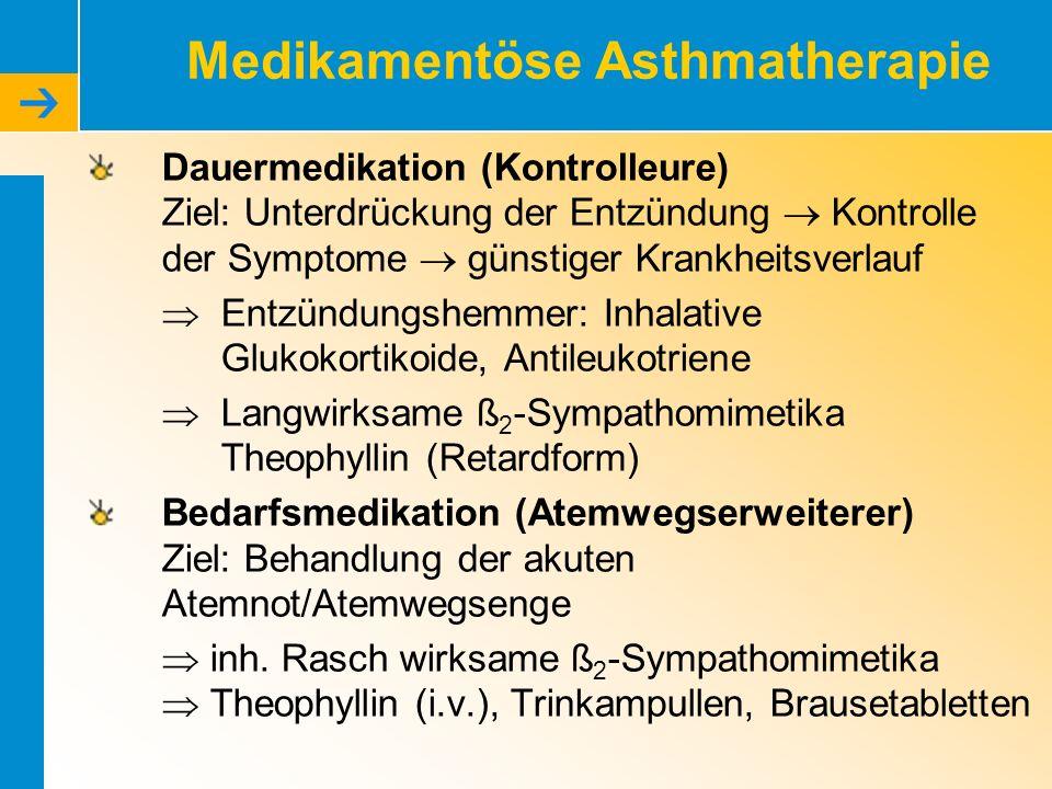 Medikamentöse Asthmatherapie