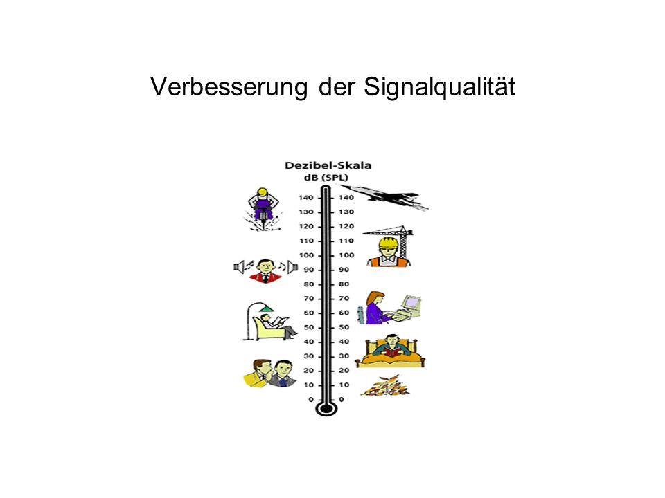 Verbesserung der Signalqualität