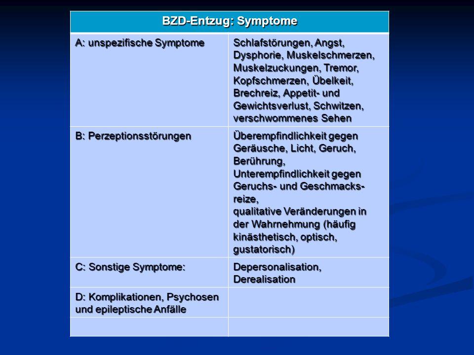 BZD-Entzug: Symptome A: unspezifische Symptome