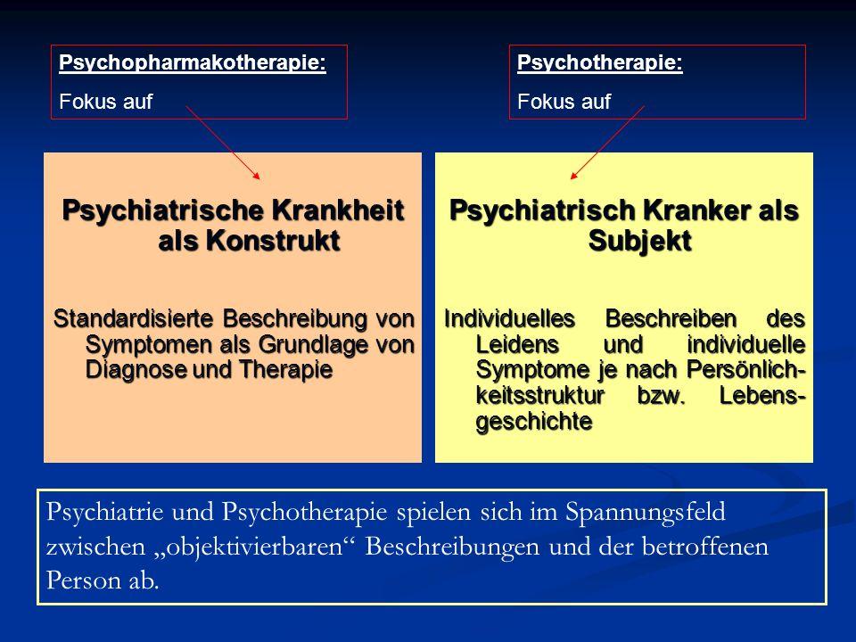 Psychiatrische Krankheit als Konstrukt