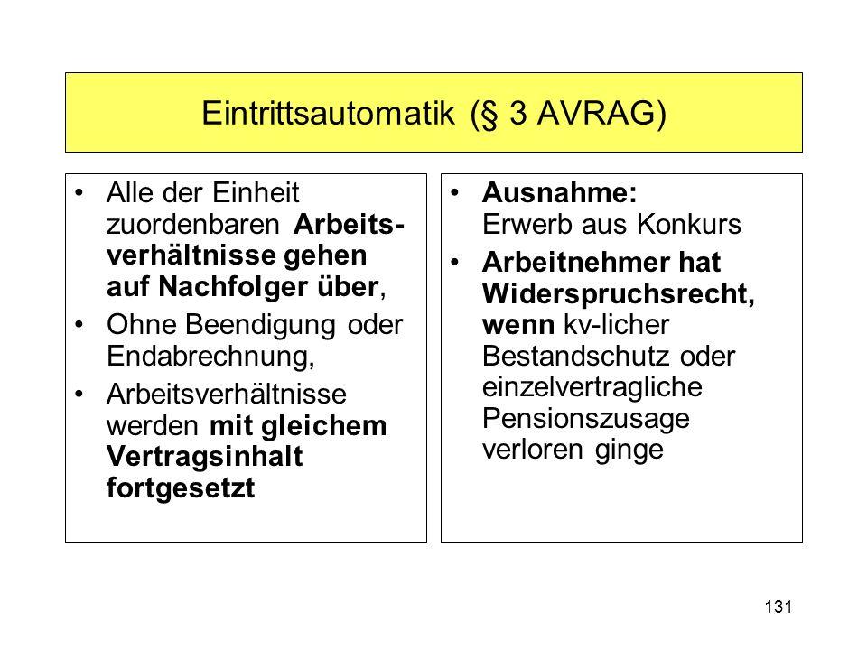 Eintrittsautomatik (§ 3 AVRAG)