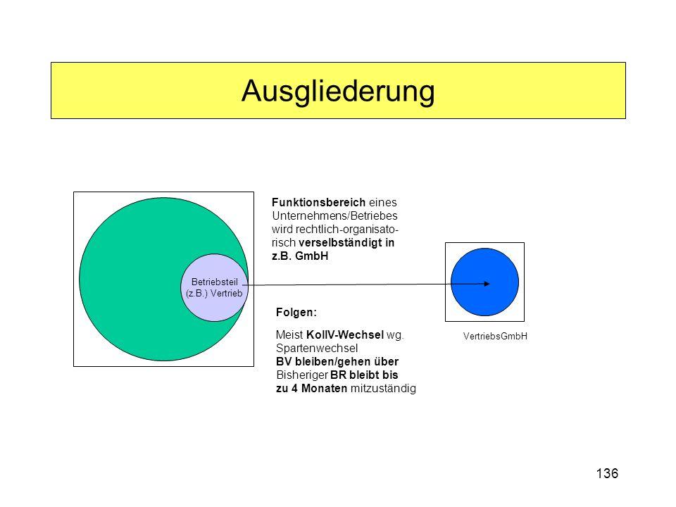 Betriebsteil (z.B.) Vertrieb