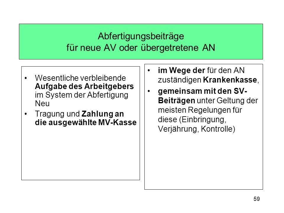 Abfertigungsbeiträge für neue AV oder übergetretene AN