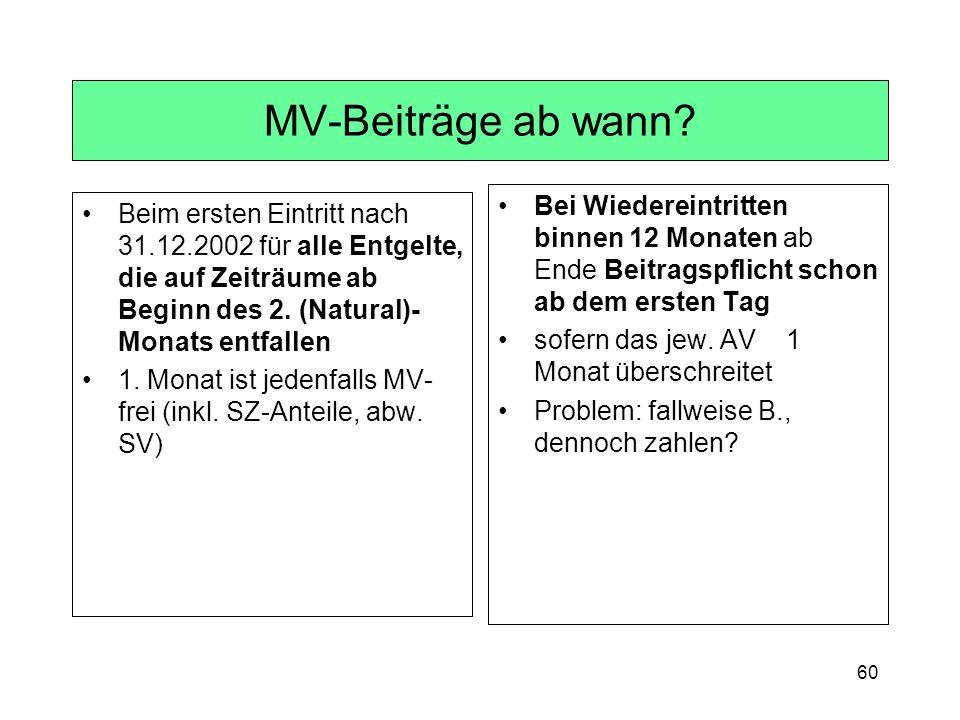 MV-Beiträge ab wann Bei Wiedereintritten binnen 12 Monaten ab Ende Beitragspflicht schon ab dem ersten Tag.