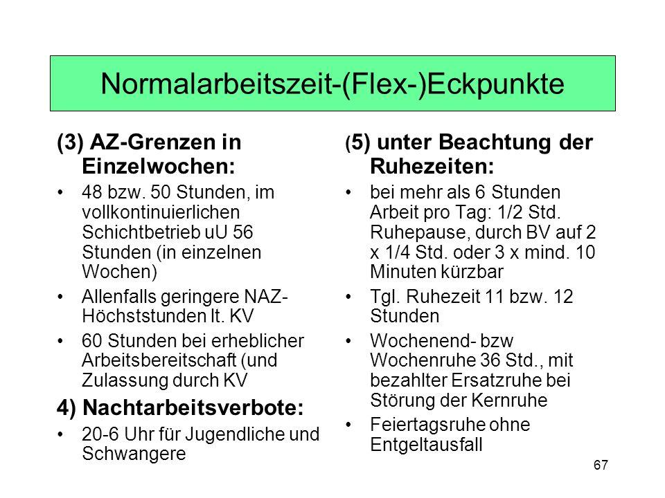 Normalarbeitszeit-(Flex-)Eckpunkte