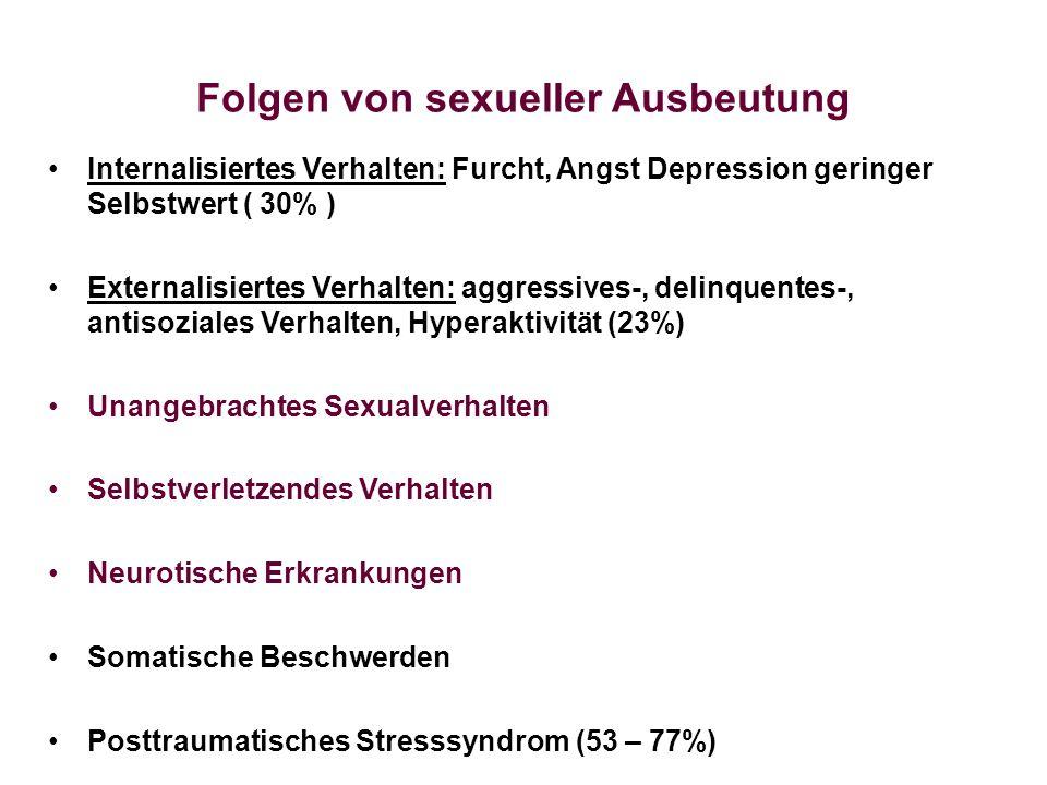 Folgen von sexueller Ausbeutung
