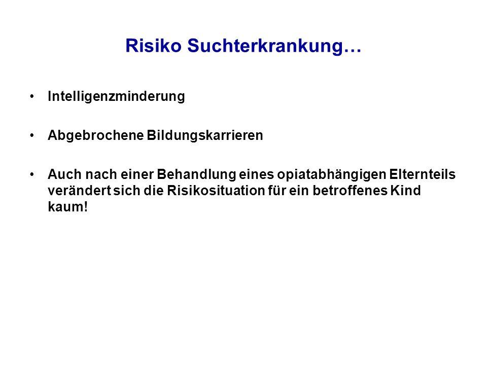 Risiko Suchterkrankung…