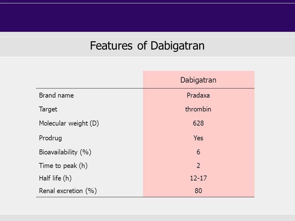 Features of Dabigatran