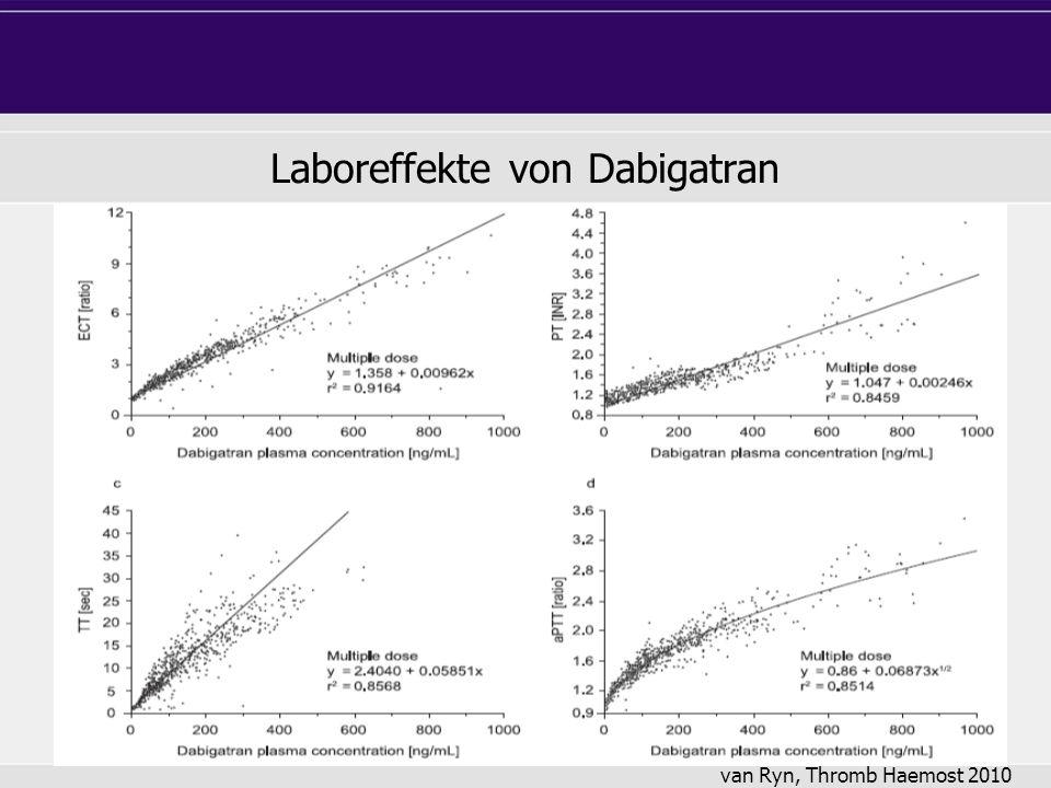 Laboreffekte von Dabigatran