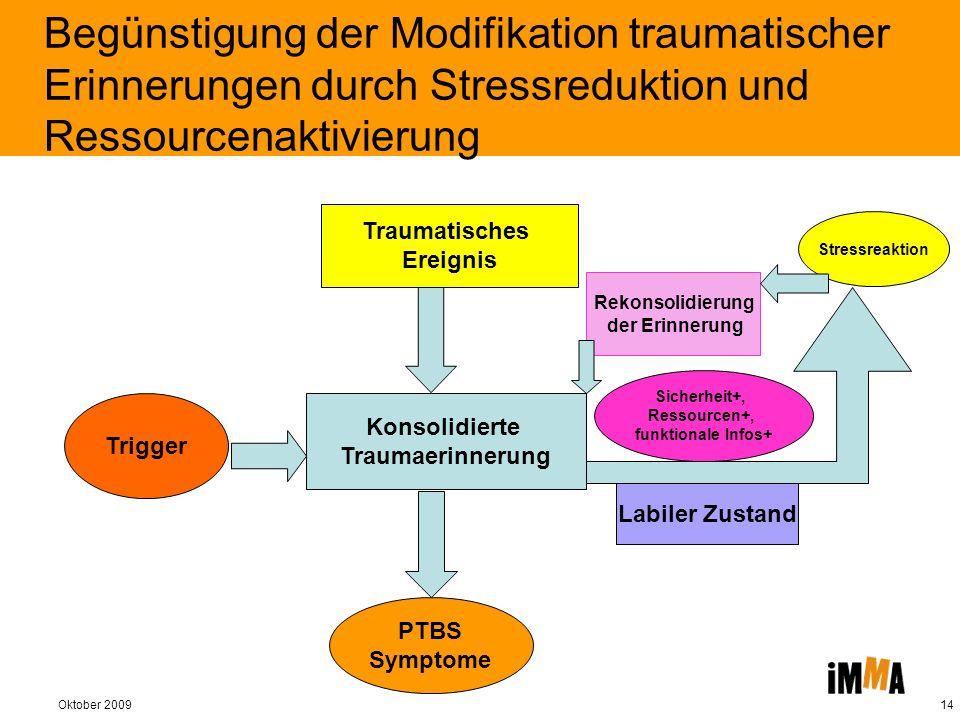 Begünstigung der Modifikation traumatischer Erinnerungen durch Stressreduktion und Ressourcenaktivierung