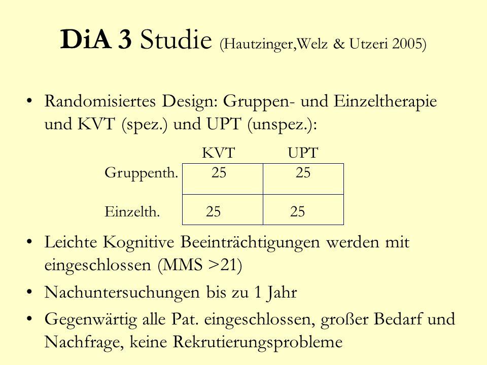 DiA 3 Studie (Hautzinger,Welz & Utzeri 2005)
