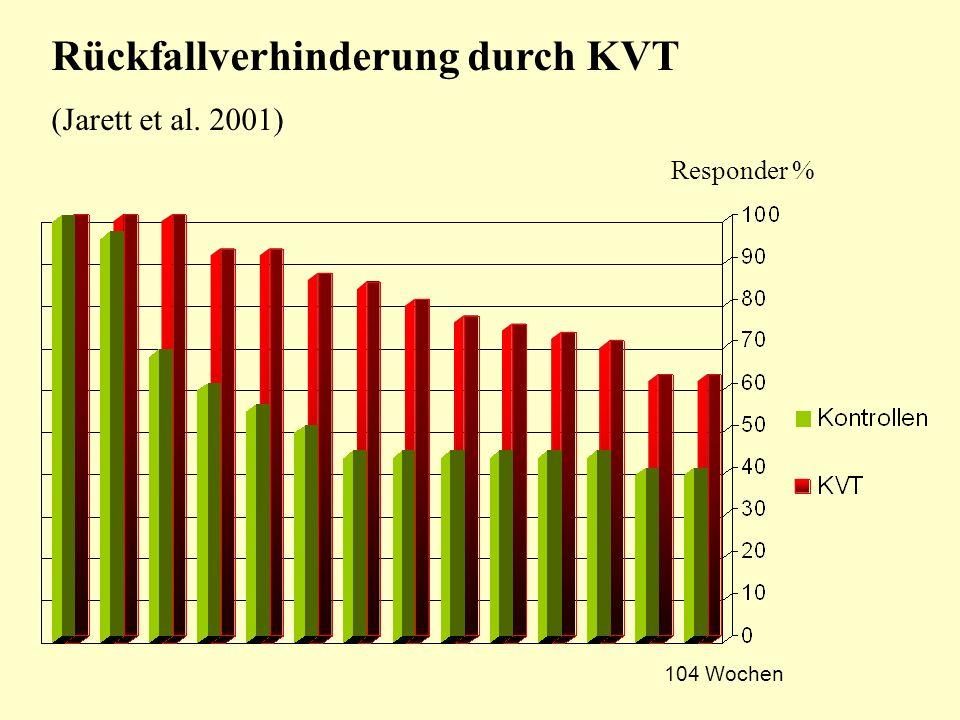 Rückfallverhinderung durch KVT