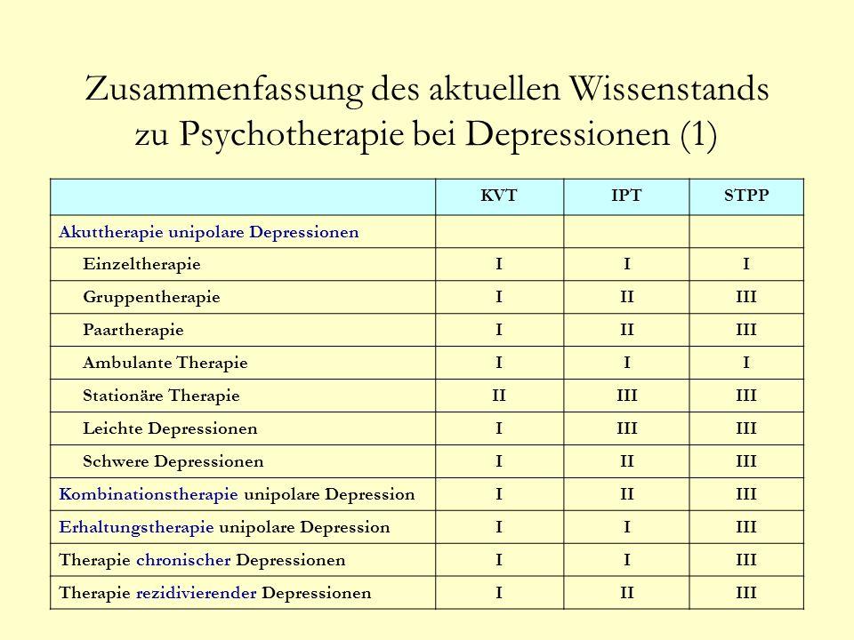 Zusammenfassung des aktuellen Wissenstands zu Psychotherapie bei Depressionen (1)